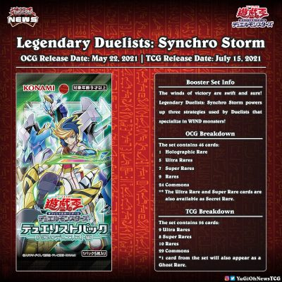"""❰𝗟𝗲𝗴𝗲𝗻𝗱𝗮𝗿𝘆 𝗗𝘂𝗲𝗹𝗶𝘀𝘁𝘀: 𝗦𝘆𝗻𝗰𝗵𝗿𝗼 𝗦𝘁𝗼𝗿𝗺❱ The official cover of the OCG """"Legendary Due..."""