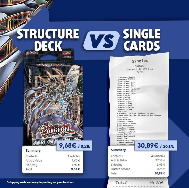 ❰𝗖𝗔𝗥𝗗 𝗠𝗔𝗥𝗞𝗘𝗧❱ @CardmarketYGO wanted to find out if the structure deck was worth ...